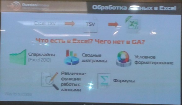 Использование экспортированных из GA данных в Excel