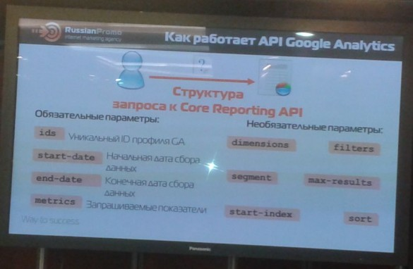 Структура запроса к Core Reporting API
